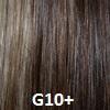 Eva Gabor Wig Color Nutmeg Mist